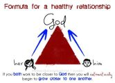 God Triangle Healthy Relationship